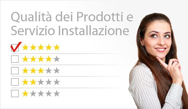 Idraulica, riscaldamento, condizionamento con prodotti di qualità a Milano